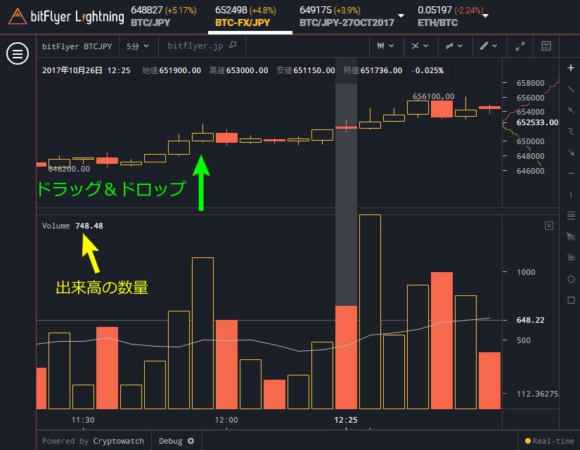 bitFlyer Lightning 出来高の表示領域を広げる