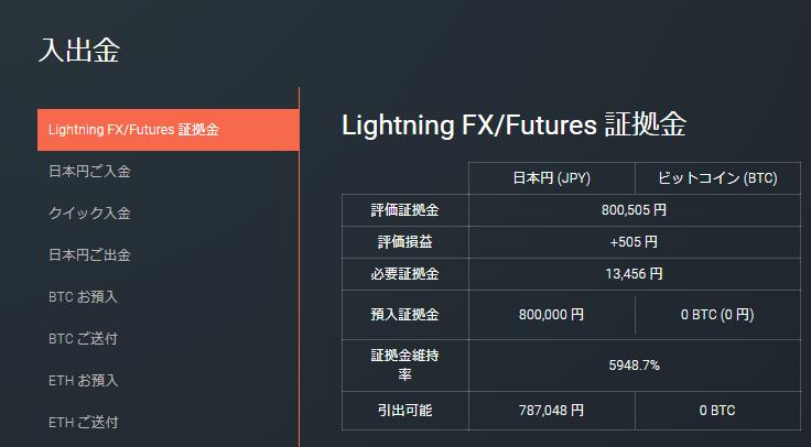bitFlyer Lightning 証拠金の現在の状況