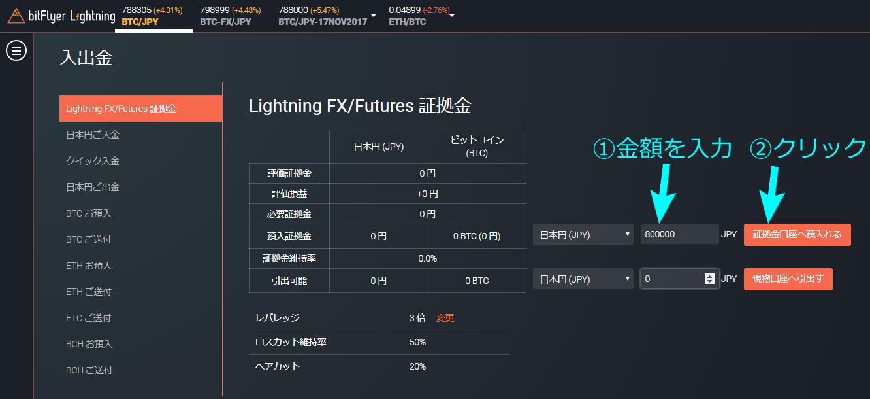 bitFlyer Lightning 証拠金口座