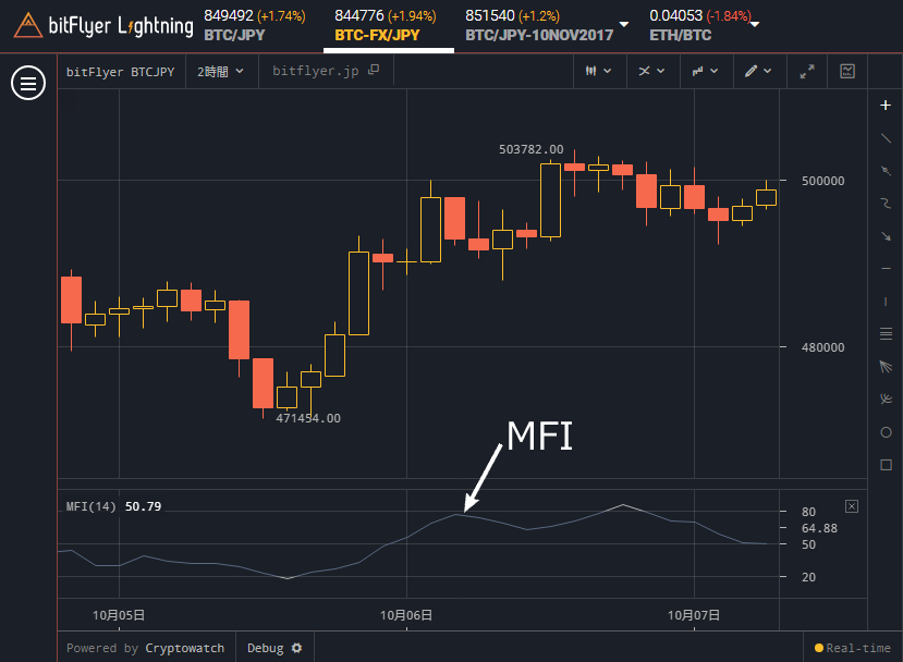 bitFlyer Lightning MFI