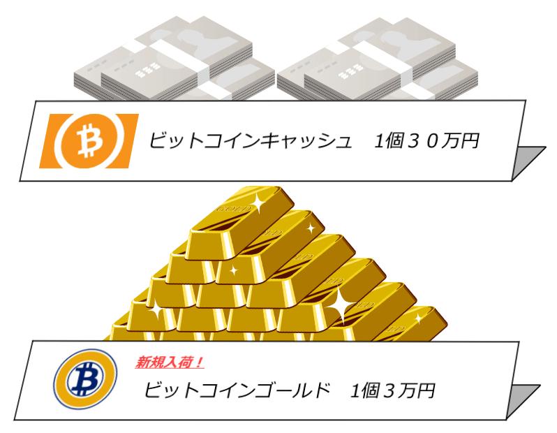 ビットコインキャッシュとビットコインゴールド