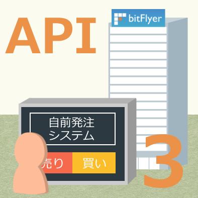 bitFlyer Lightning API