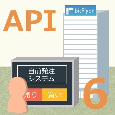bitFlyer Lightning APIの使い方