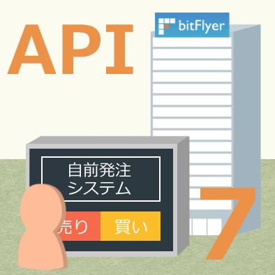 Realtime API