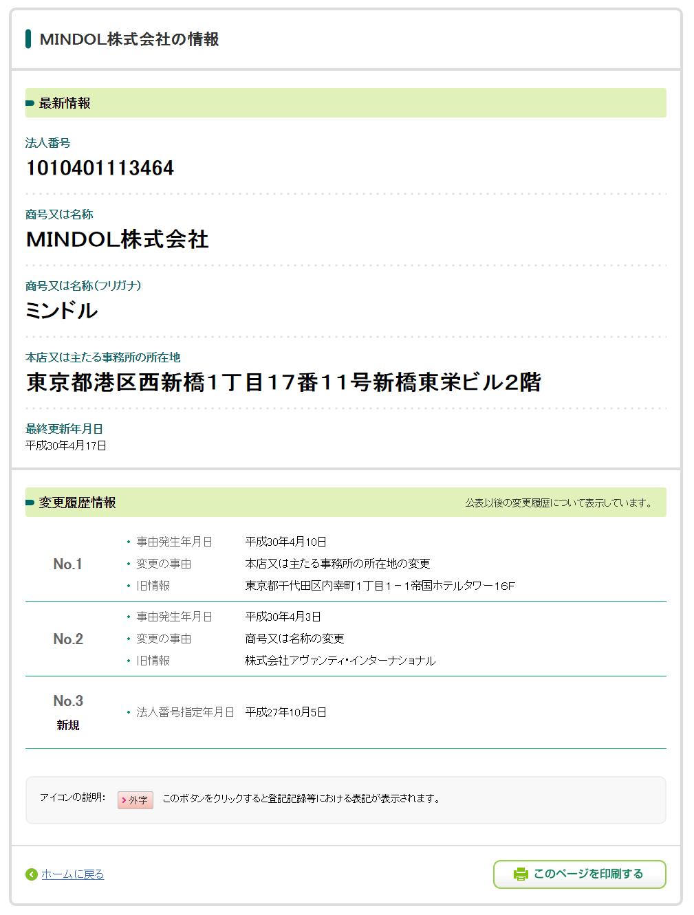 法人番号検索サイト「MINDOL」