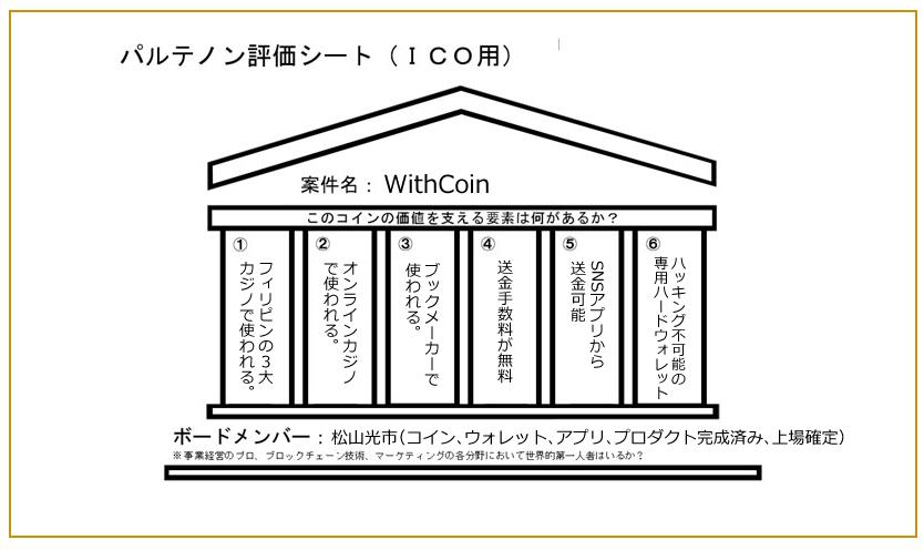 パルテノン評価シート「WithCoin」