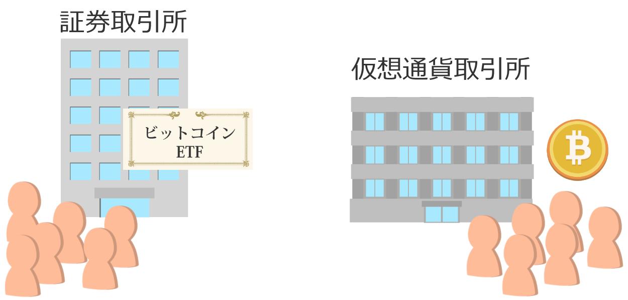 ビットコインETF 証券取引所