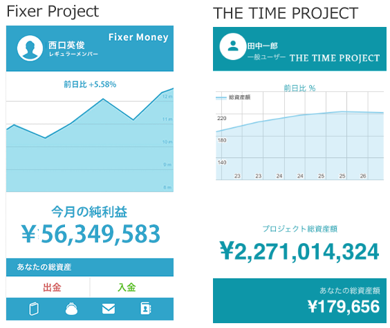 Fixer MoneyとTHE TIMEアプリの比較