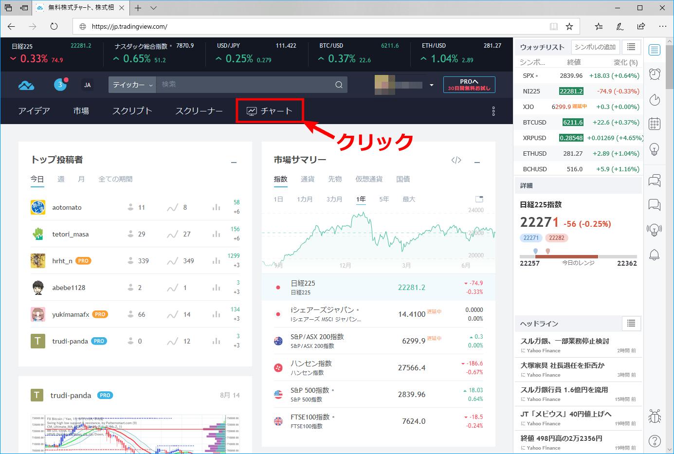 TradingView トップ画面