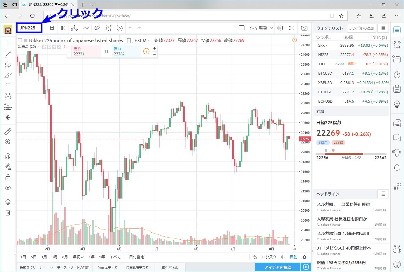 TradingView チャート画面
