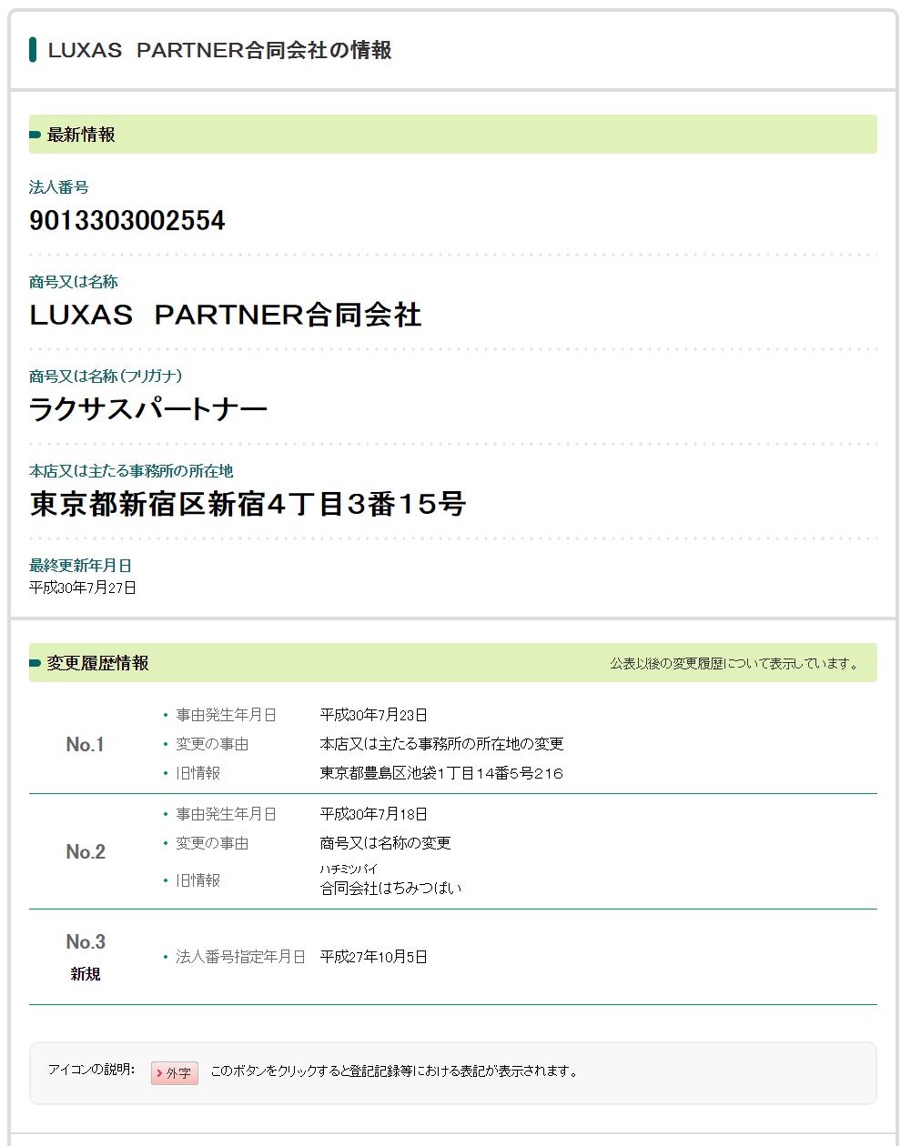 法人番号検索サイト「LUXAS PARTNER 合同会社」