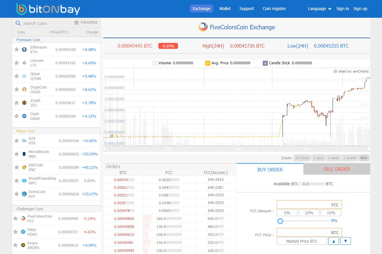 BitOnBay