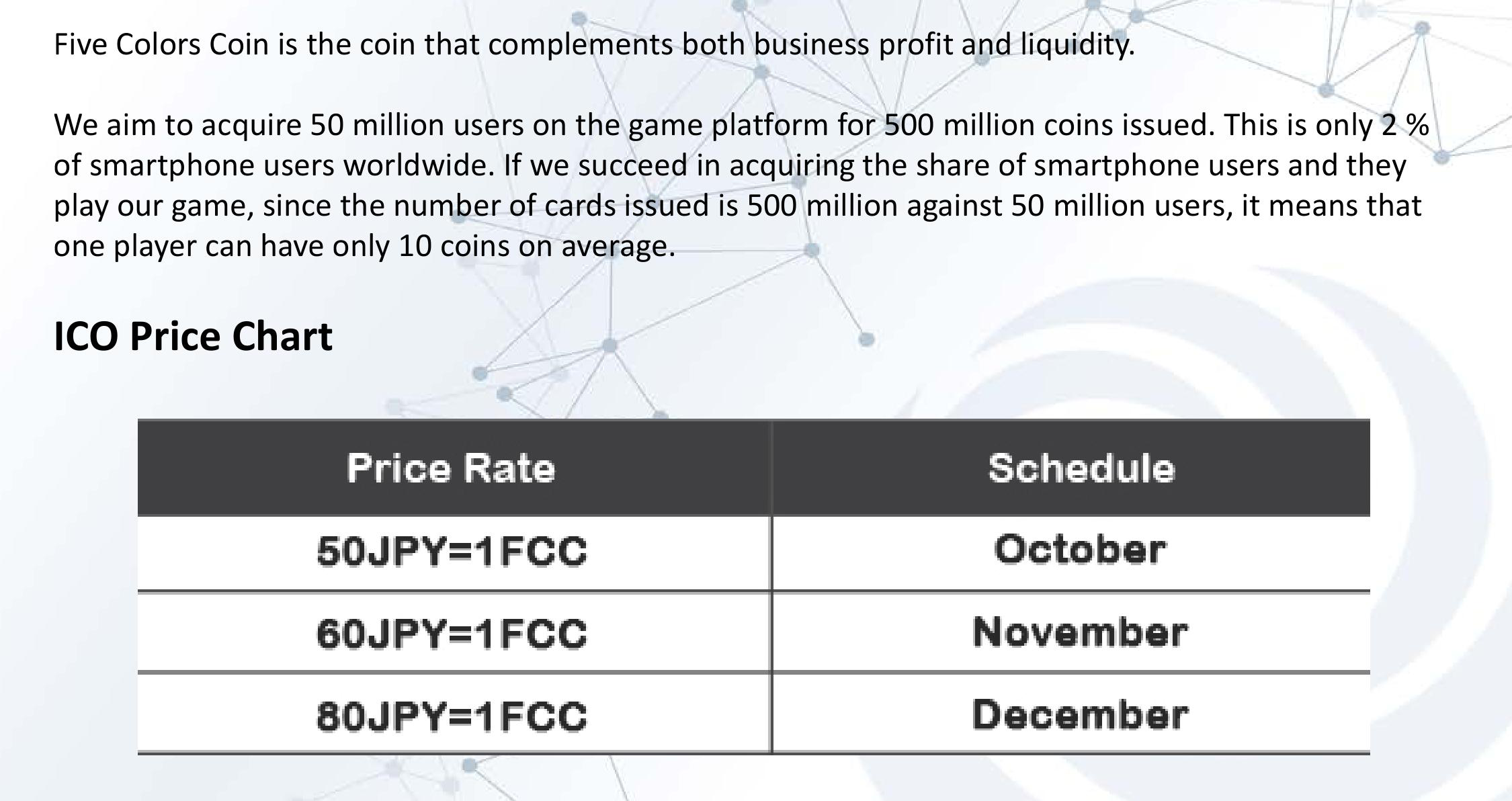 Five Colors Coin ICO価格