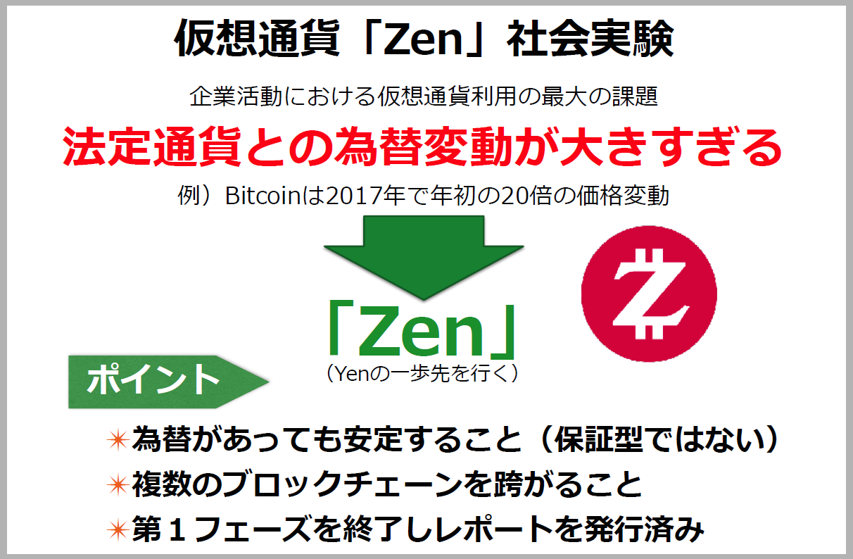 仮想通貨 Zen 社会実験